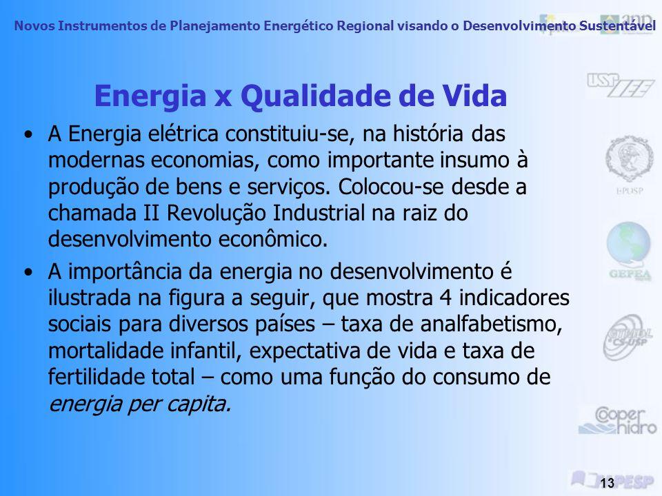 Novos Instrumentos de Planejamento Energético Regional visando o Desenvolvimento Sustentável 12 Índice de Desenvolvimento Humano (IDH) - http://www.un