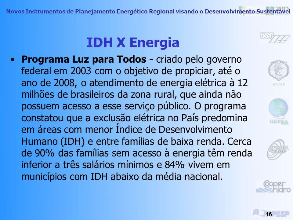 Novos Instrumentos de Planejamento Energético Regional visando o Desenvolvimento Sustentável 15 Curva IDH x Consumo per Capita Consumo de energia per