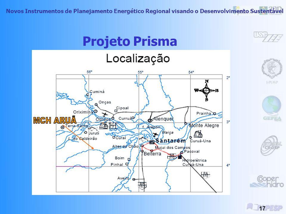 Novos Instrumentos de Planejamento Energético Regional visando o Desenvolvimento Sustentável 16 IDH X Energia Programa Luz para Todos - criado pelo go