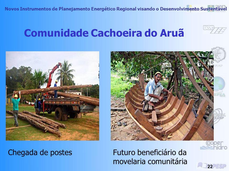 Novos Instrumentos de Planejamento Energético Regional visando o Desenvolvimento Sustentável 21 Comunidade Cachoeira do Aruã