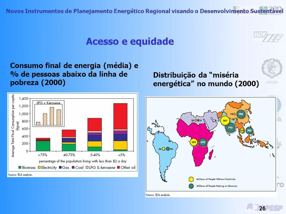 Novos Instrumentos de Planejamento Energético Regional visando o Desenvolvimento Sustentável 25 Evolução do consumo de energia