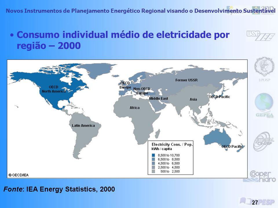Novos Instrumentos de Planejamento Energético Regional visando o Desenvolvimento Sustentável 26 Acesso e equidade Consumo final de energia (média) e %