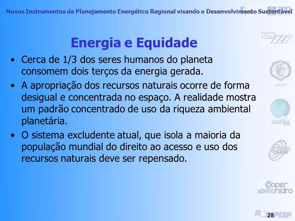 Novos Instrumentos de Planejamento Energético Regional visando o Desenvolvimento Sustentável 27 Consumo individual médio de eletricidade por região –