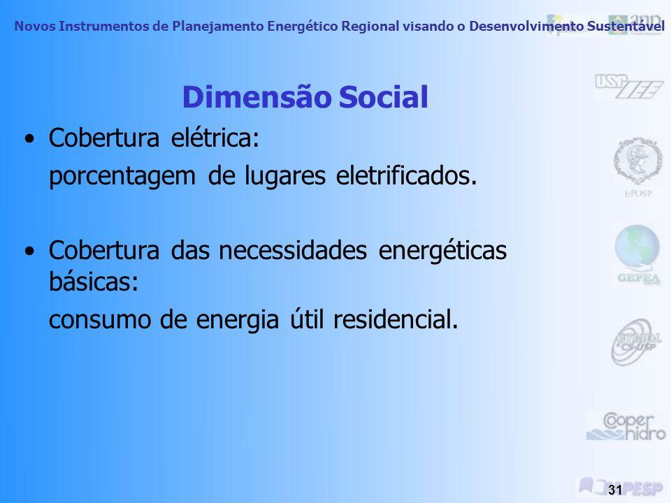 Novos Instrumentos de Planejamento Energético Regional visando o Desenvolvimento Sustentável 30 Dimensões Humanas da Energia Política: decorrente do p