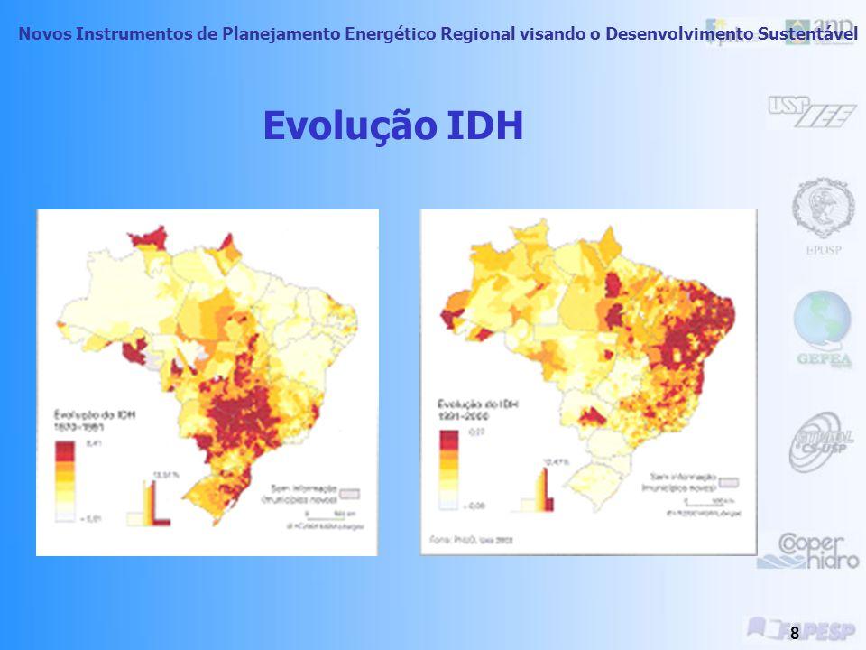 Novos Instrumentos de Planejamento Energético Regional visando o Desenvolvimento Sustentável 7 Índice de Desenvolvimento Humano