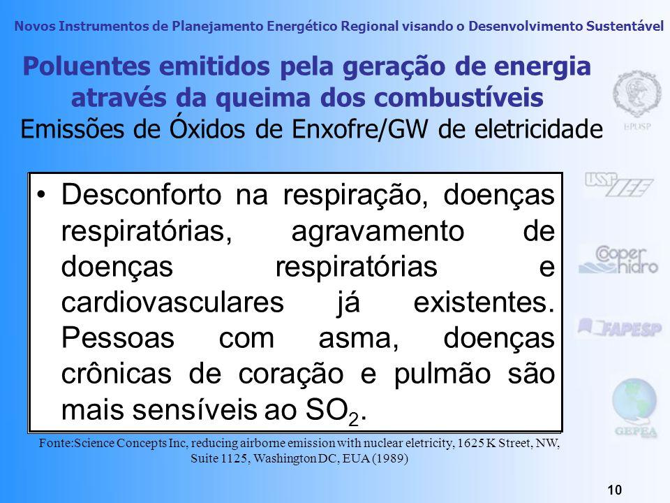 Novos Instrumentos de Planejamento Energético Regional visando o Desenvolvimento Sustentável 9 Saúde Pública Das 1664 áreas contaminadas, 1221 são con