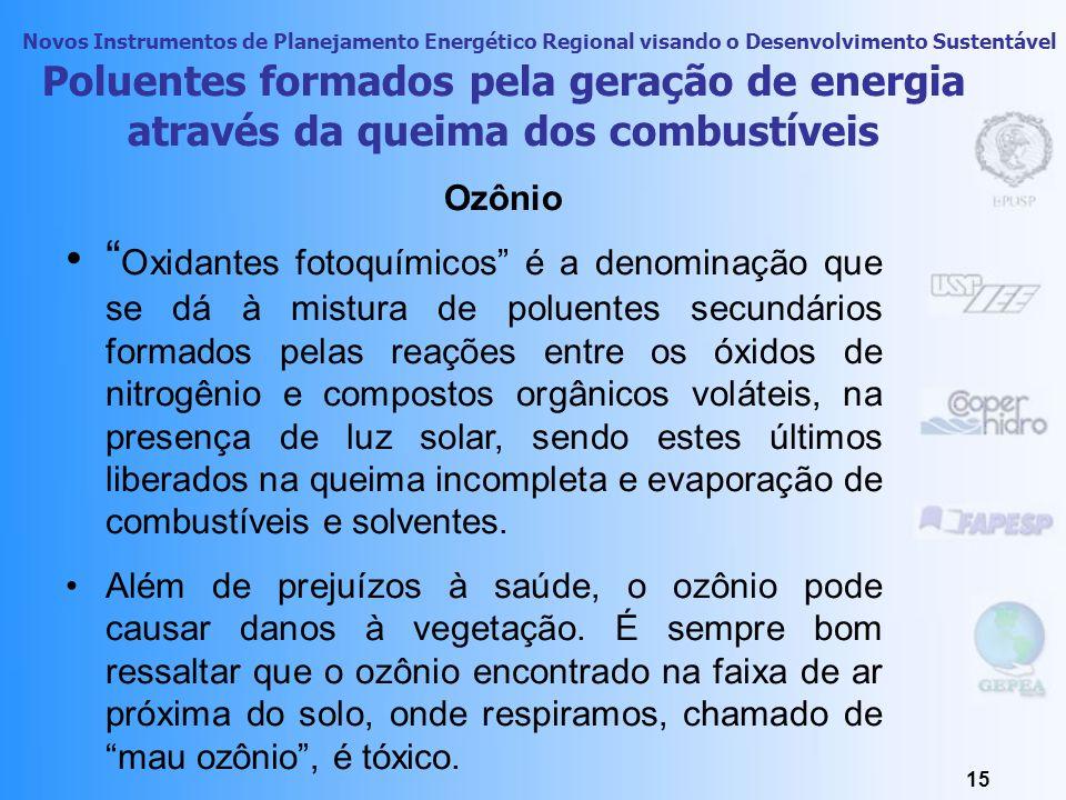 Novos Instrumentos de Planejamento Energético Regional visando o Desenvolvimento Sustentável 14 Poluentes emitidos pela geração de energia através da
