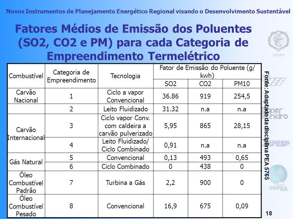 Novos Instrumentos de Planejamento Energético Regional visando o Desenvolvimento Sustentável 17 Os Potenciais Poluentes da Geração Termelétrica Tecnol