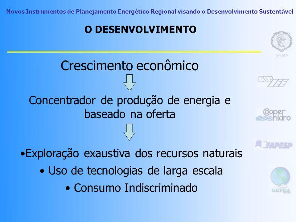 Novos Instrumentos de Planejamento Energético Regional visando o Desenvolvimento Sustentável O DESENVOLVIMENTO Exploração exaustiva dos recursos naturais Uso de tecnologias de larga escala Consumo Indiscriminado Concentrador de produção de energia e baseado na oferta Crescimento econômico
