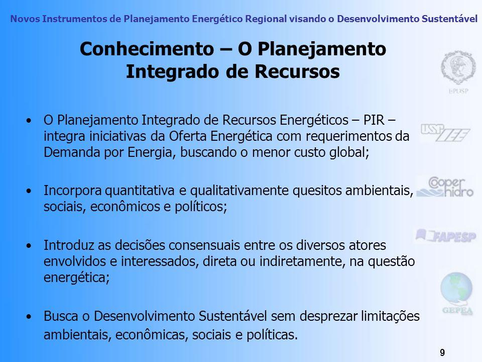 Novos Instrumentos de Planejamento Energético Regional visando o Desenvolvimento Sustentável 9 Conhecimento – O Planejamento Integrado de Recursos O Planejamento Integrado de Recursos Energéticos – PIR – integra iniciativas da Oferta Energética com requerimentos da Demanda por Energia, buscando o menor custo global; Incorpora quantitativa e qualitativamente quesitos ambientais, sociais, econômicos e políticos; Introduz as decisões consensuais entre os diversos atores envolvidos e interessados, direta ou indiretamente, na questão energética; Busca o Desenvolvimento Sustentável sem desprezar limitações ambientais, econômicas, sociais e políticas.