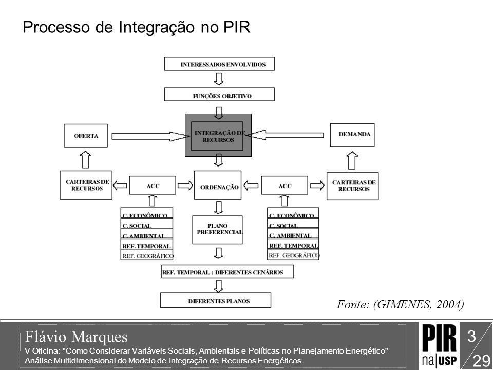 Flávio Marques V Oficina: Como Considerar Variáveis Sociais, Ambientais e Políticas no Planejamento Energético Análise Multidimensional do Modelo de Integração de Recursos Energéticos 29 24 Etapa5: Avaliação dos Custos Completos - Esquema