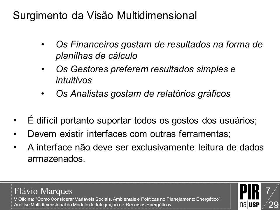 Flávio Marques V Oficina: Como Considerar Variáveis Sociais, Ambientais e Políticas no Planejamento Energético Análise Multidimensional do Modelo de Integração de Recursos Energéticos 29 28 Plano Preferencial