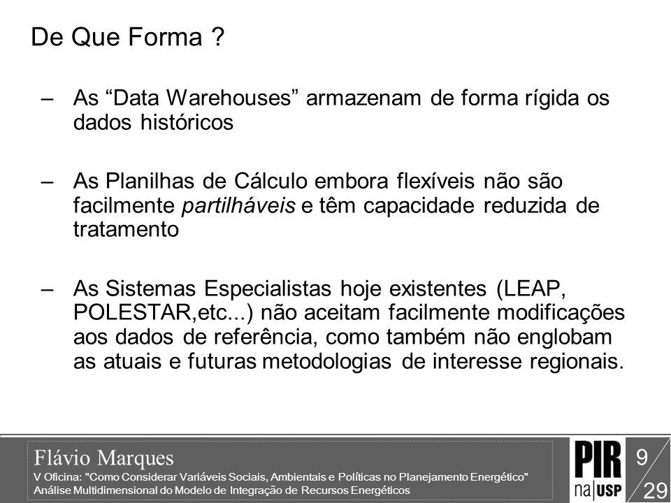 Flávio Marques V Oficina: Como Considerar Variáveis Sociais, Ambientais e Políticas no Planejamento Energético Análise Multidimensional do Modelo de Integração de Recursos Energéticos 29 20 Etapa1: Mapeamento Regional Dados Sociais – Análise Observa-se que o cubo está fatiado para o período de 2003 e para a região do Estado do Amazonas, especificamente para as cidades que envolvem a RDSM