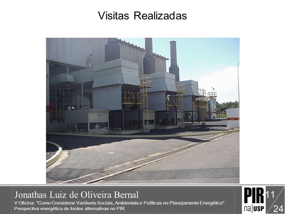 Jonathas Luiz de Oliveira Bernal V Oficina: Como Considerar Variáveis Sociais, Ambientais e Políticas no Planejamento Energético Perspectiva energética de fontes alternativas no PIR 24 11 Visitas Realizadas