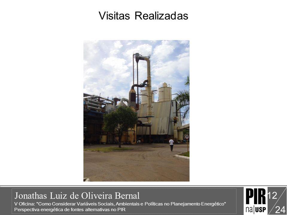 Jonathas Luiz de Oliveira Bernal V Oficina: Como Considerar Variáveis Sociais, Ambientais e Políticas no Planejamento Energético Perspectiva energética de fontes alternativas no PIR 24 12 Visitas Realizadas