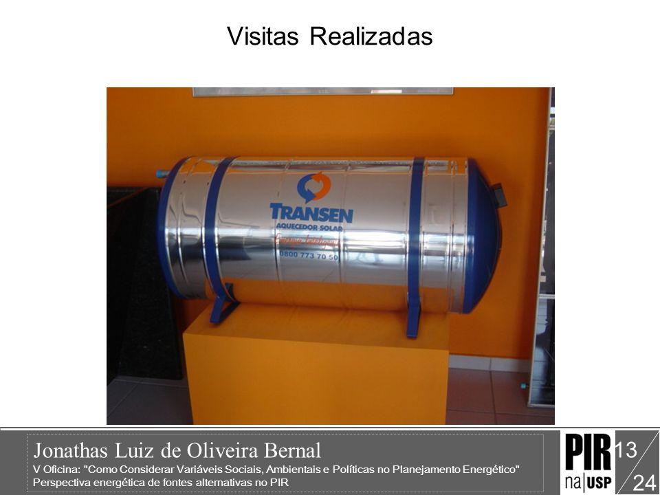Jonathas Luiz de Oliveira Bernal V Oficina: Como Considerar Variáveis Sociais, Ambientais e Políticas no Planejamento Energético Perspectiva energética de fontes alternativas no PIR 24 13 Visitas Realizadas
