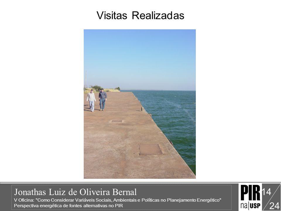 Jonathas Luiz de Oliveira Bernal V Oficina: Como Considerar Variáveis Sociais, Ambientais e Políticas no Planejamento Energético Perspectiva energética de fontes alternativas no PIR 24 14 Visitas Realizadas