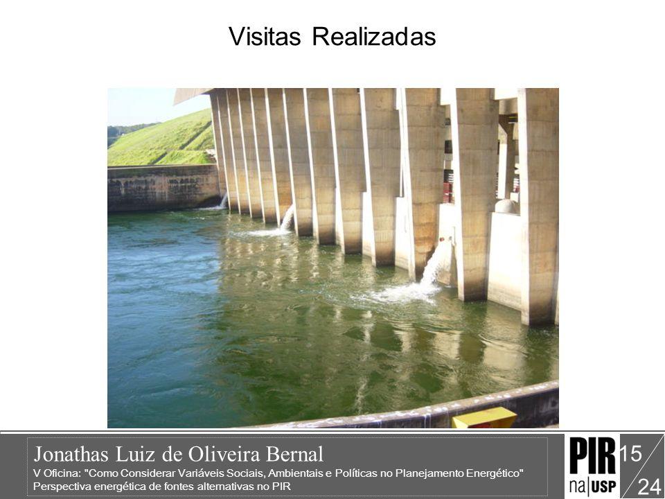 Jonathas Luiz de Oliveira Bernal V Oficina: Como Considerar Variáveis Sociais, Ambientais e Políticas no Planejamento Energético Perspectiva energética de fontes alternativas no PIR 24 15 Visitas Realizadas