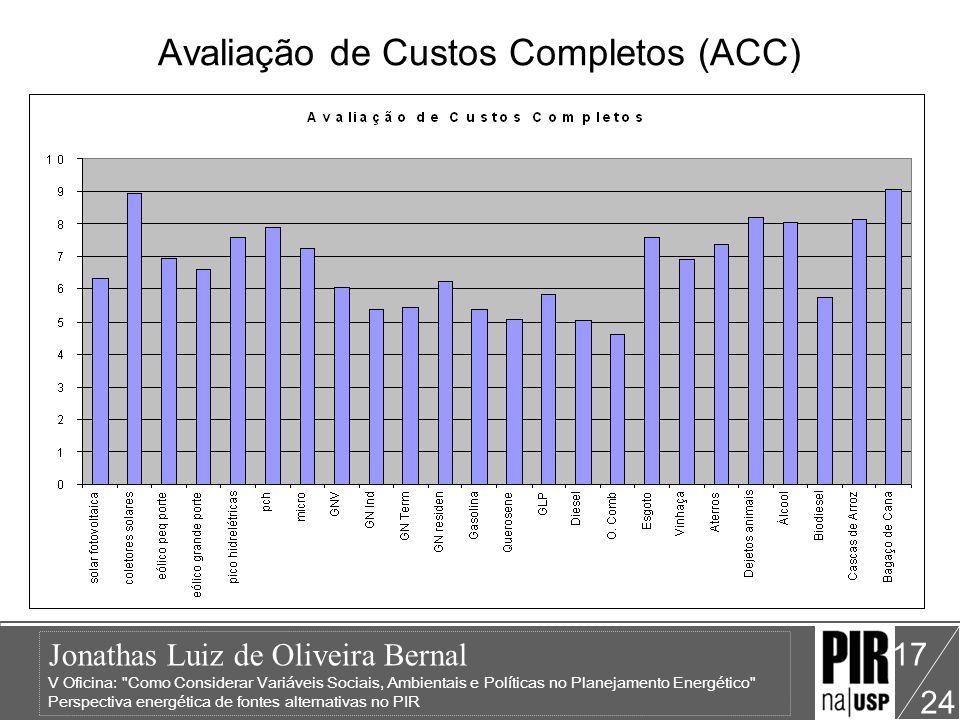 Jonathas Luiz de Oliveira Bernal V Oficina: Como Considerar Variáveis Sociais, Ambientais e Políticas no Planejamento Energético Perspectiva energética de fontes alternativas no PIR 24 17 Avaliação de Custos Completos (ACC)