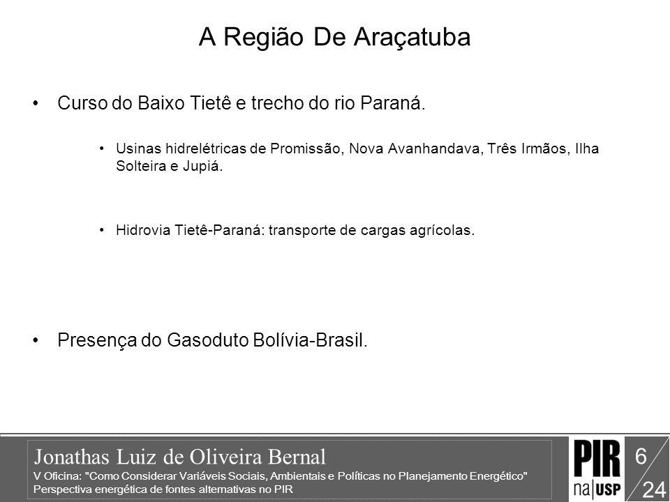 Jonathas Luiz de Oliveira Bernal V Oficina: Como Considerar Variáveis Sociais, Ambientais e Políticas no Planejamento Energético Perspectiva energética de fontes alternativas no PIR 24 6 A Região De Araçatuba Curso do Baixo Tietê e trecho do rio Paraná.