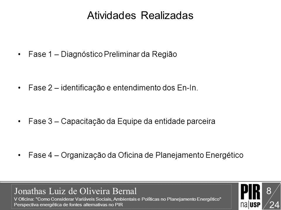 Jonathas Luiz de Oliveira Bernal V Oficina: Como Considerar Variáveis Sociais, Ambientais e Políticas no Planejamento Energético Perspectiva energética de fontes alternativas no PIR 24 8 Atividades Realizadas Fase 1 – Diagnóstico Preliminar da Região Fase 2 – identificação e entendimento dos En-In.