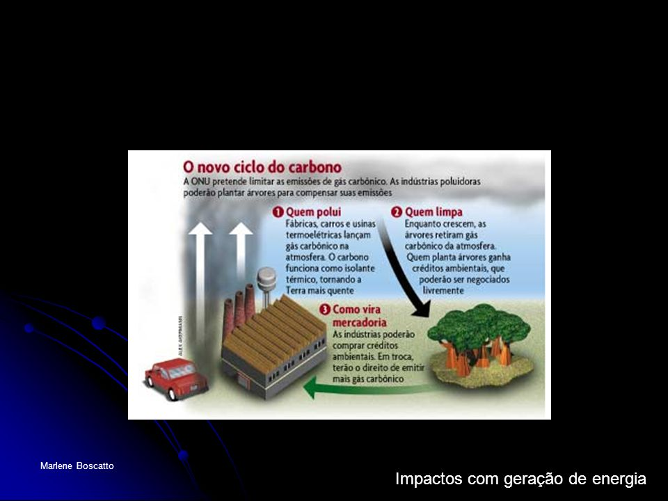 Impactos com geração de energia Marlene Boscatto