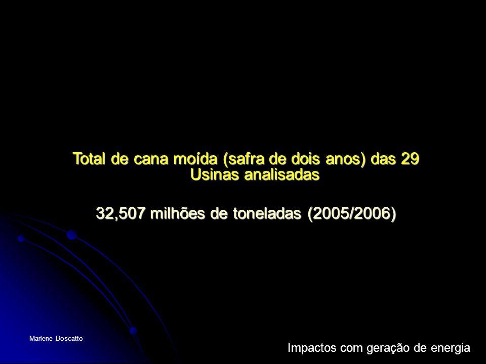 Impactos com geração de energia Marlene Boscatto Total de cana moída (safra de dois anos) das 29 Usinas analisadas 32,507 milhões de toneladas (2005/2