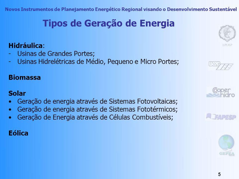 Novos Instrumentos de Planejamento Energético Regional visando o Desenvolvimento Sustentável 5 Tipos de Geração de Energia Hidráulica: -Usinas de Grandes Portes; -Usinas Hidrelétricas de Médio, Pequeno e Micro Portes; Biomassa Solar Geração de energia através de Sistemas Fotovoltaicas; Geração de energia através de Sistemas Fototérmicos; Geração de Energia através de Células Combustíveis; Eólica
