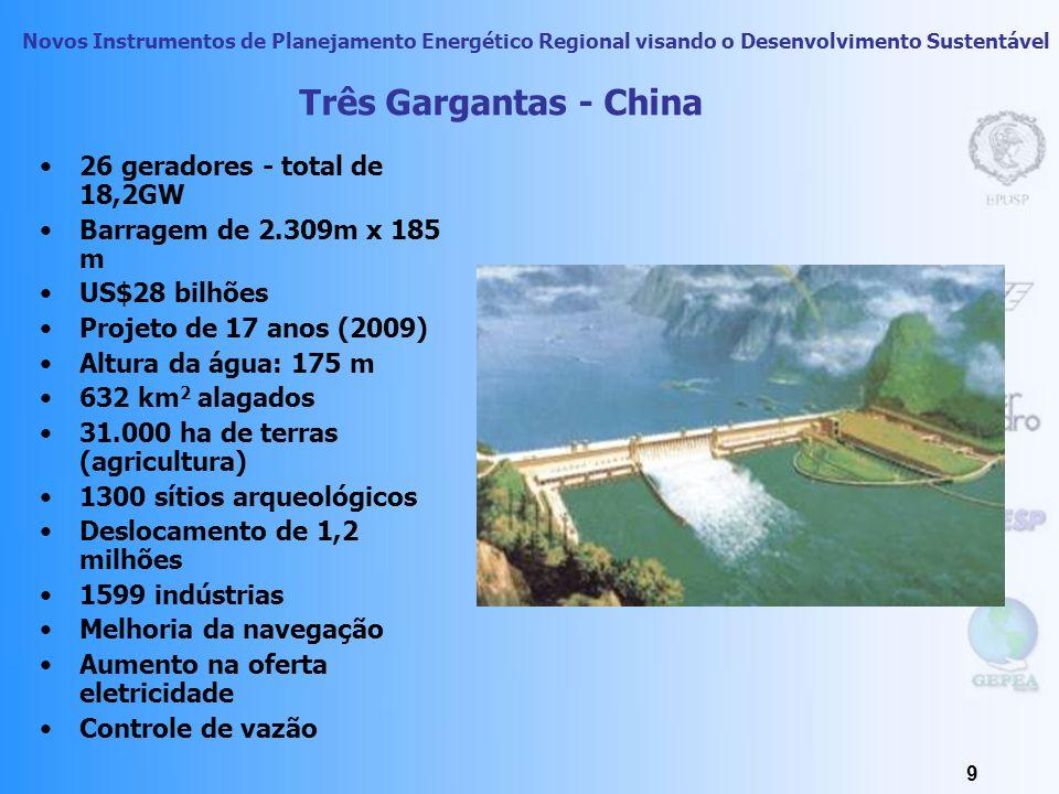 Novos Instrumentos de Planejamento Energético Regional visando o Desenvolvimento Sustentável 9 Três Gargantas - China 26 geradores - total de 18,2GW Barragem de 2.309m x 185 m US$28 bilhões Projeto de 17 anos (2009) Altura da água: 175 m 632 km 2 alagados 31.000 ha de terras (agricultura) 1300 sítios arqueológicos Deslocamento de 1,2 milhões 1599 indústrias Melhoria da navegação Aumento na oferta eletricidade Controle de vazão