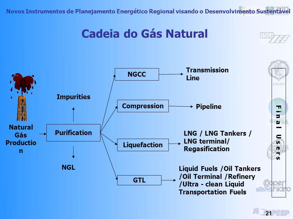 Novos Instrumentos de Planejamento Energético Regional visando o Desenvolvimento Sustentável 20 Impactos de oleodutos Ocupação de áreas adjacentes durante a construção; Vazamentos; Limpeza da área de servidão/domínio.