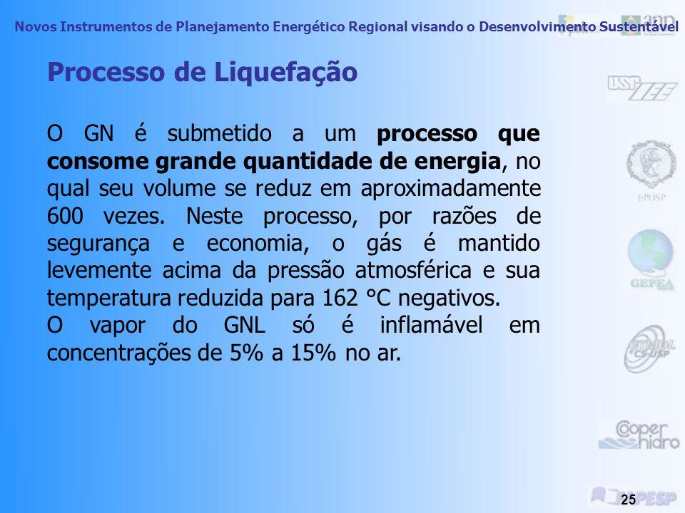 Novos Instrumentos de Planejamento Energético Regional visando o Desenvolvimento Sustentável 24 Mercado de GNL Os projetos de GNL compõem uma cadeia d