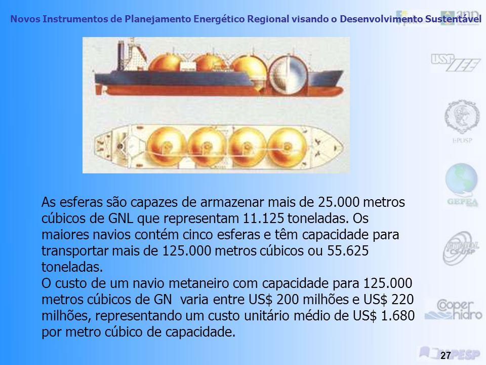 Novos Instrumentos de Planejamento Energético Regional visando o Desenvolvimento Sustentável 26 Navios Metaneiros Atualmente cerca de 65 navios metaneiros navegam nos oceanos transportando o GNL, sendo mais da metade desta frota destinada ao consumo japonês.