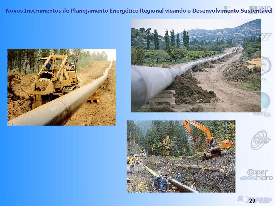 Novos Instrumentos de Planejamento Energético Regional visando o Desenvolvimento Sustentável 28 Impactos Devidos ao Transporte de Gás Natural Os impac