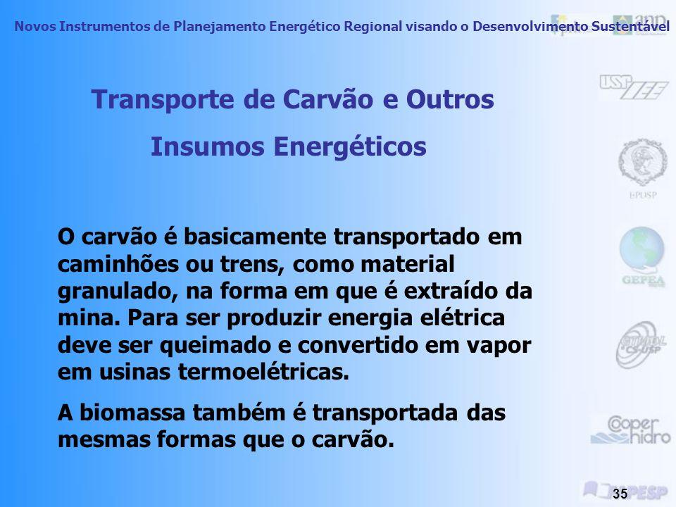 Novos Instrumentos de Planejamento Energético Regional visando o Desenvolvimento Sustentável 34 Impactos do Transporte do Urânio Os impactos são prove