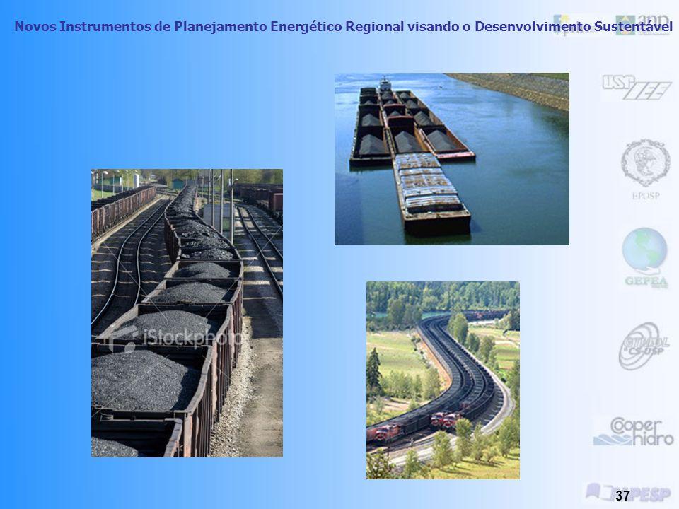 Novos Instrumentos de Planejamento Energético Regional visando o Desenvolvimento Sustentável 36 Impactos Devidos ao Transporte de Carvão Devem-se à necessidade de redes rodoviárias e ferroviárias para o escoamento dos insumos, além da poluição causada pelo uso de caminhões no transporte desses materiais.