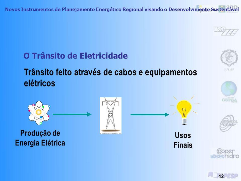 Novos Instrumentos de Planejamento Energético Regional visando o Desenvolvimento Sustentável 41 Impactos devidos ao transporte de Biomassa Emissão de poluentes dos veículos de transporte, assim como a liberação de material particulado (muito comum em regiões com usinas de açúcar e álcool).