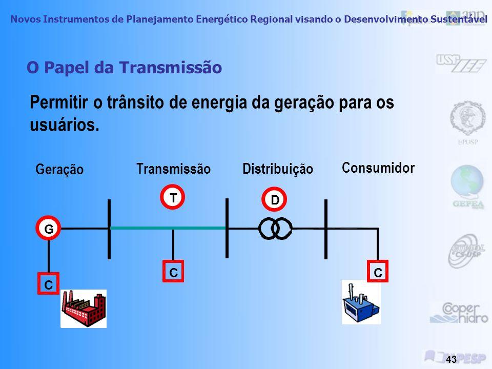 Novos Instrumentos de Planejamento Energético Regional visando o Desenvolvimento Sustentável 42 Usos Finais Produção de Energia Elétrica O Trânsito de Eletricidade Trânsito feito através de cabos e equipamentos elétricos
