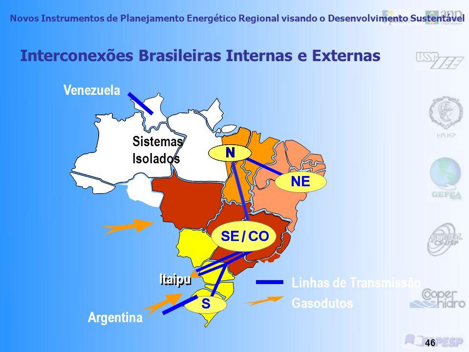 Novos Instrumentos de Planejamento Energético Regional visando o Desenvolvimento Sustentável 45 Características da Transmissão Altos níveis de tensão Manejo de grandes blocos de energia Distância de transporte razoável Sistemas com várias malhas
