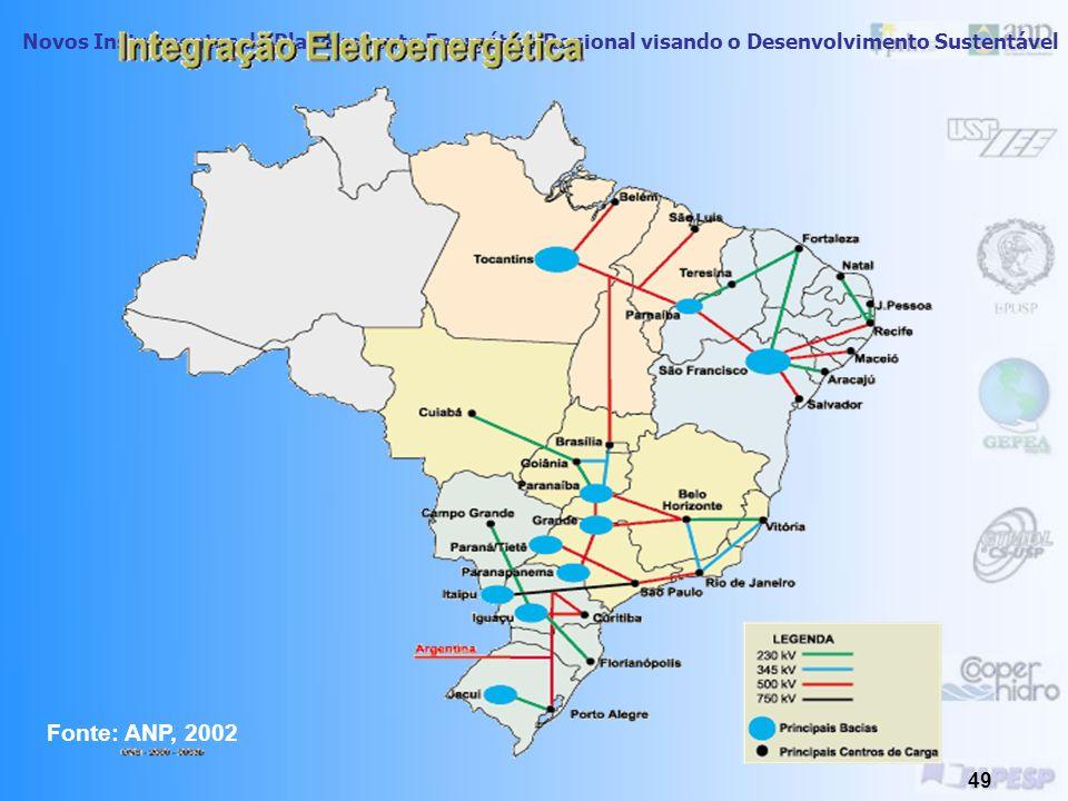 Novos Instrumentos de Planejamento Energético Regional visando o Desenvolvimento Sustentável 48 Comercializadores e outras entidades que vierem a ser