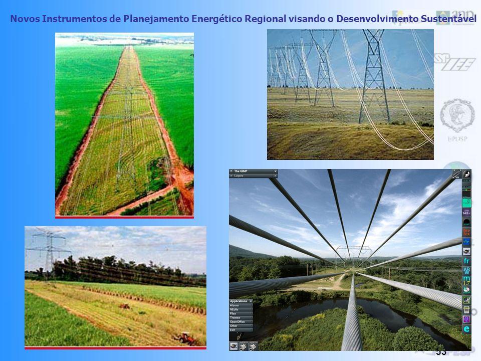 Novos Instrumentos de Planejamento Energético Regional visando o Desenvolvimento Sustentável 52 Populações Desatendidas; Restrições em Áreas Agrícolas