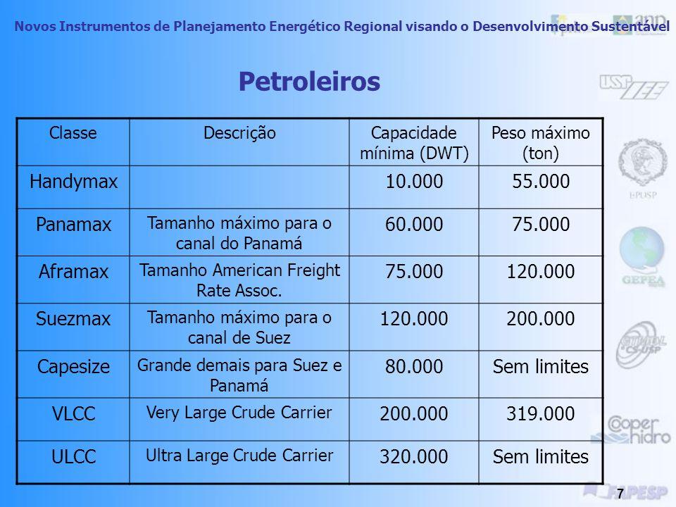 Novos Instrumentos de Planejamento Energético Regional visando o Desenvolvimento Sustentável 6 Transporte Marítimo Existem aproximadamente 3500 navios