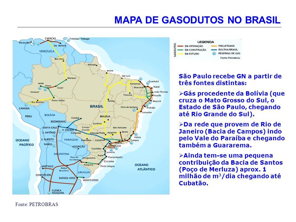 MAPA DE GASODUTOS NO BRASIL Fonte: PETROBRAS São Paulo recebe GN a partir de três fontes distintas: Gás procedente da Bolívia (que cruza o Mato Grosso