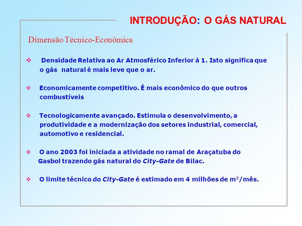 Densidade Relativa ao Ar Atmosférico Inferior à 1. Isto significa que o gás natural é mais leve que o ar. Economicamente competitivo. É mais econômico