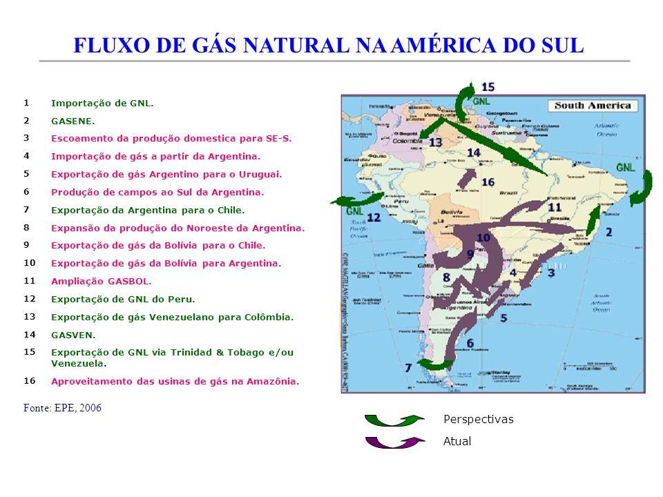 1 Importação de GNL. 2 GASENE. 3 Escoamento da produção domestica para SE-S. 4 Importação de gás a partir da Argentina. 5 Exportação de gás Argentino