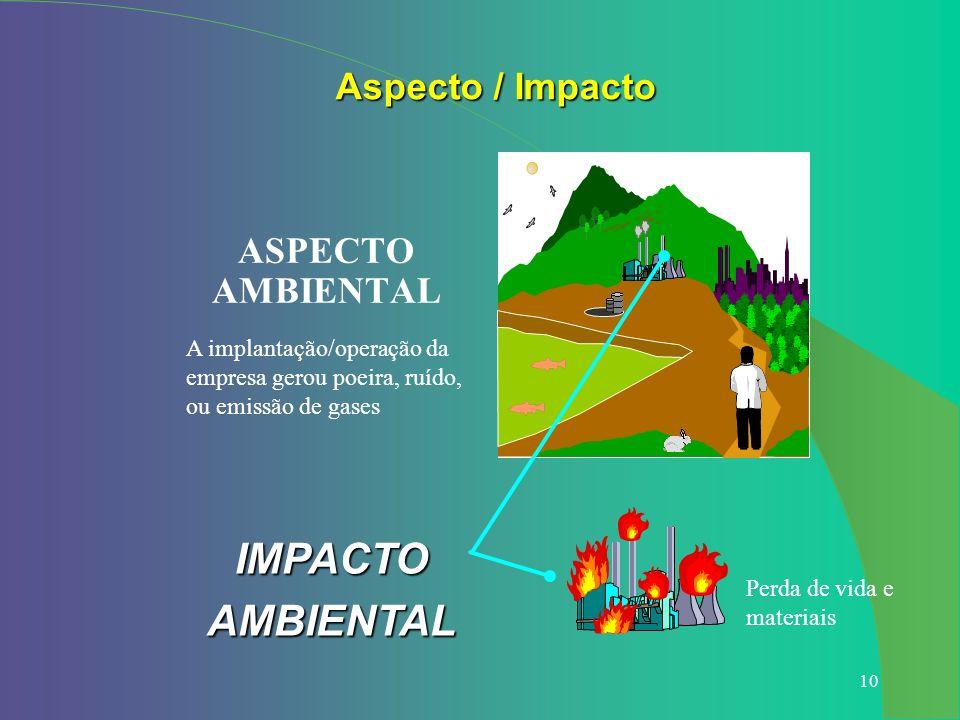 10 ASPECTO AMBIENTAL IMPACTOAMBIENTAL Aspecto / Impacto A implantação/operação da empresa gerou poeira, ruído, ou emissão de gases Perda de vida e mat