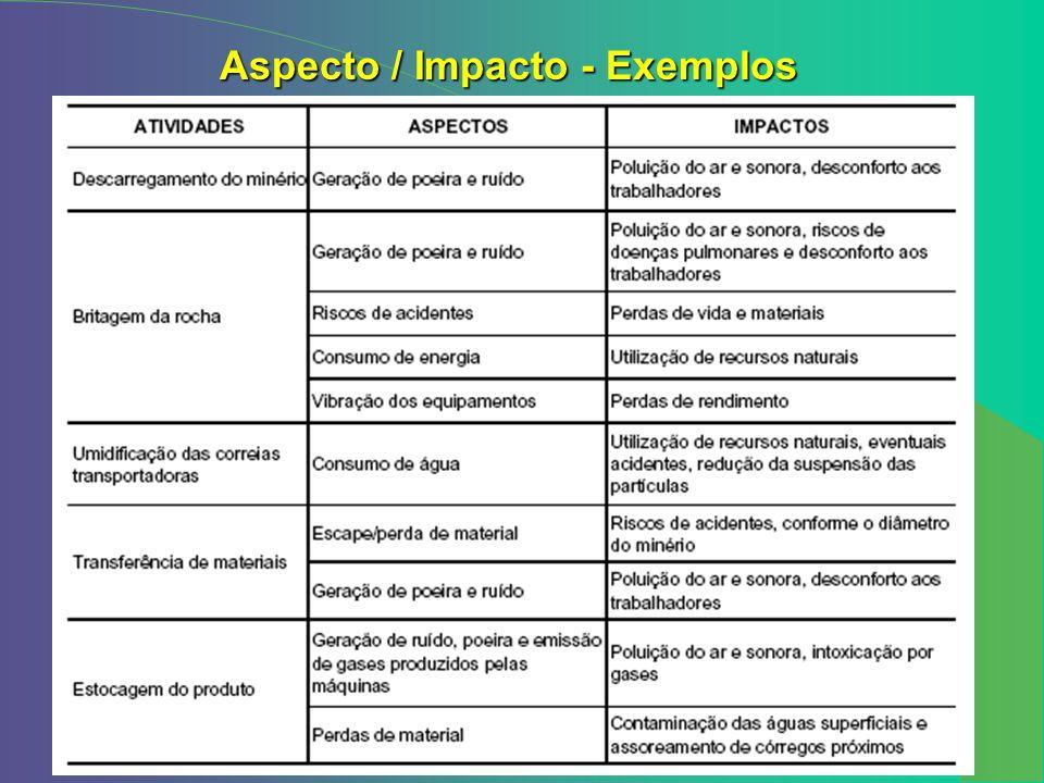 11 Aspecto / Impacto - Exemplos