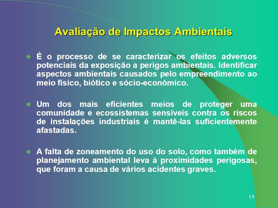 15 Avaliação de Impactos Ambientais É o processo de se caracterizar os efeitos adversos potenciais da exposição a perigos ambientais. Identificar aspe