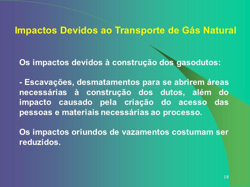 18 Impactos Devidos ao Transporte de Gás Natural Os impactos devidos à construção dos gasodutos: - Escavações, desmatamentos para se abrirem áreas nec