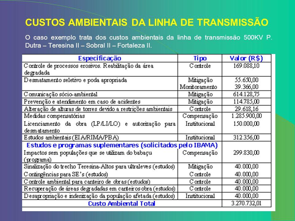 33 CUSTOS AMBIENTAIS DA LINHA DE TRANSMISSÃO O caso exemplo trata dos custos ambientais da linha de transmissão 500KV P. Dutra – Teresina II – Sobral