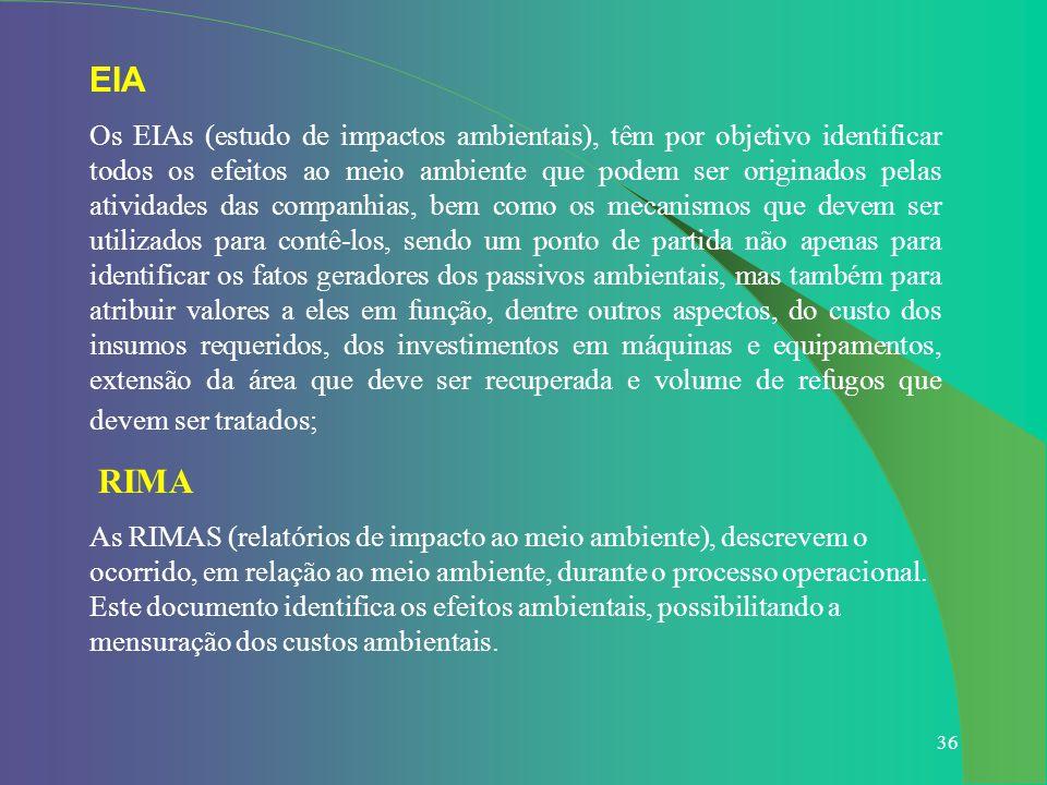 36 EIA Os EIAs (estudo de impactos ambientais), têm por objetivo identificar todos os efeitos ao meio ambiente que podem ser originados pelas atividad